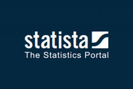 Image result for statista