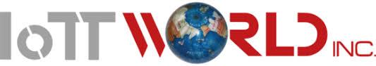GHST Market – GHST World Inc. Market