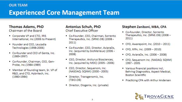 TROV executives