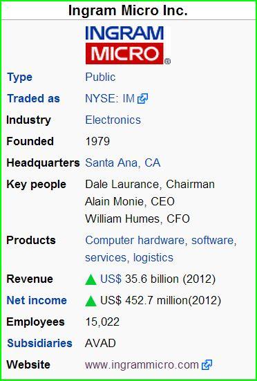 NanoTech Entertainment, Inc  (NTEK): nVidia, Foxconn, Ingram