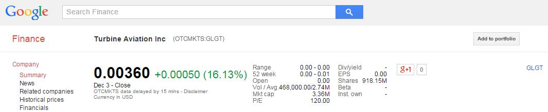 Turbine Aviation Inc  (TURA) Stock Message Board - InvestorsHub
