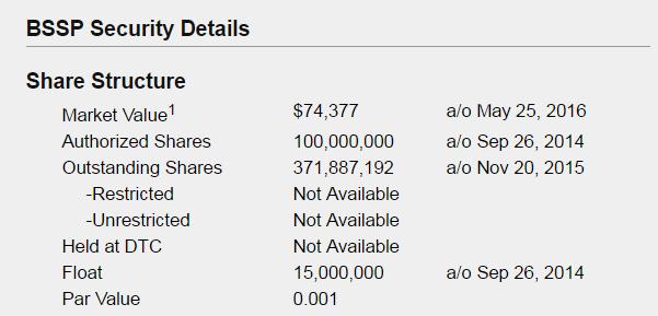 Reve Technologies Inc Bssp Stock Message Board Investorshub