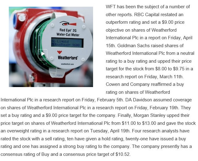 Weatherford International Ltd (WFT) Stock Message Board