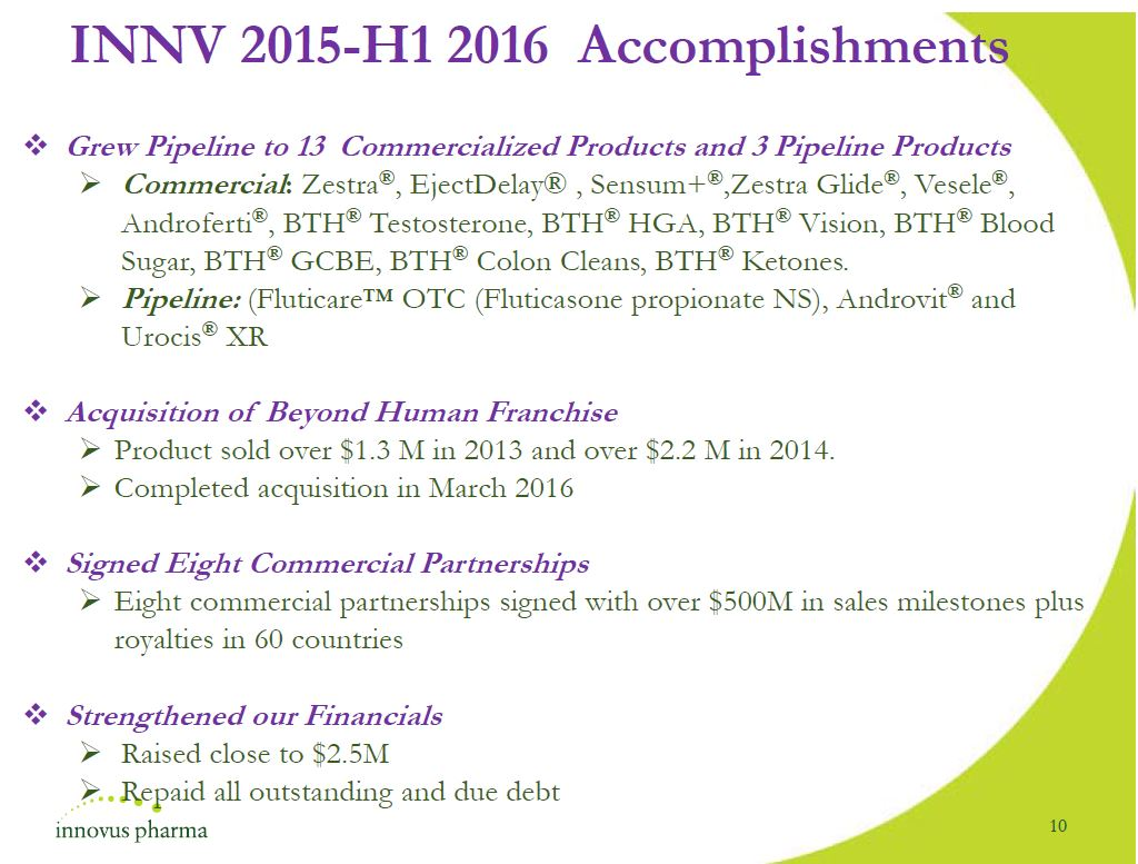 innovus pharmaceuticals inc innv stock message board major 2016 accomplishments