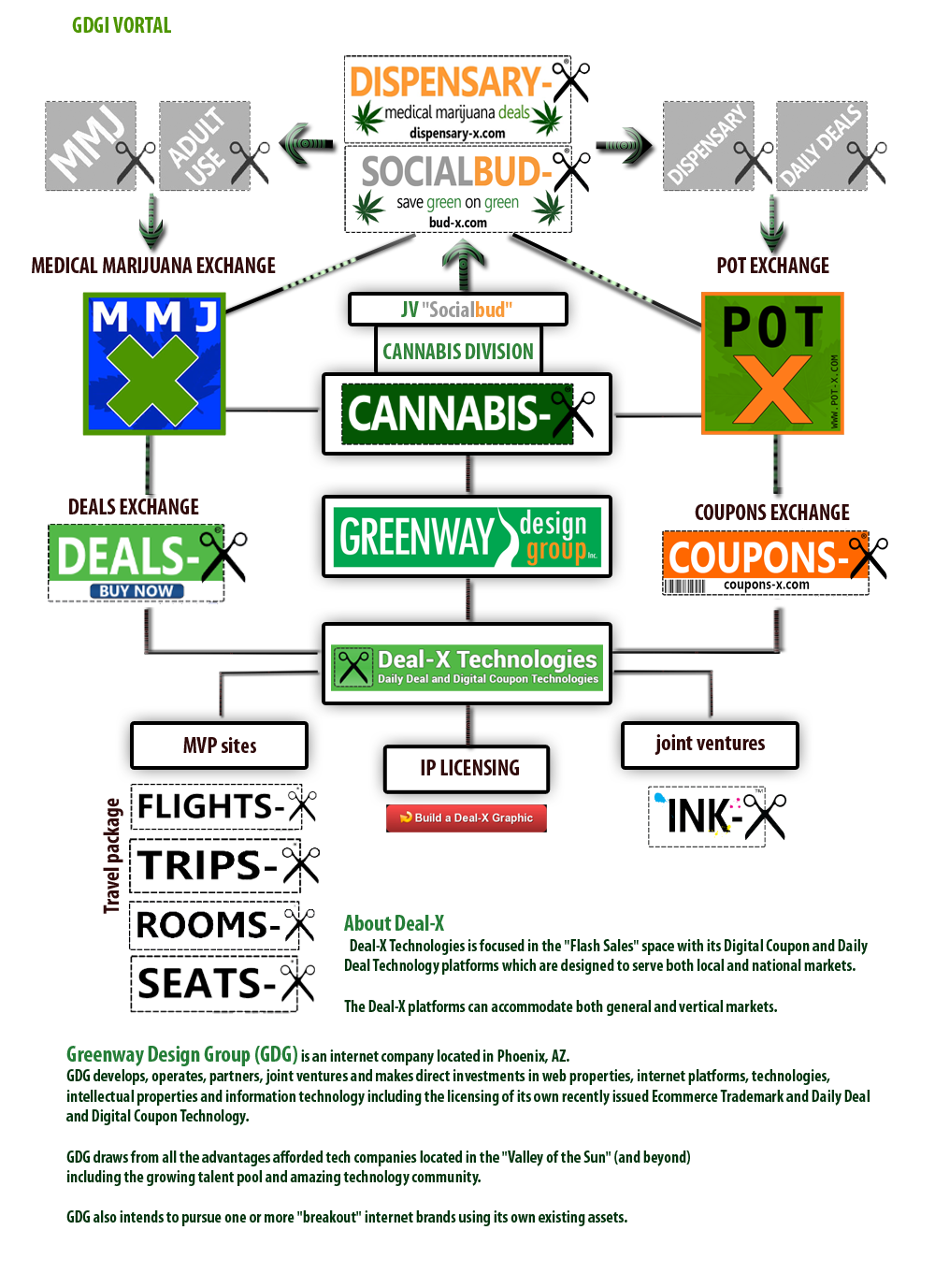 CANNABIS, COUPONS, DEALS