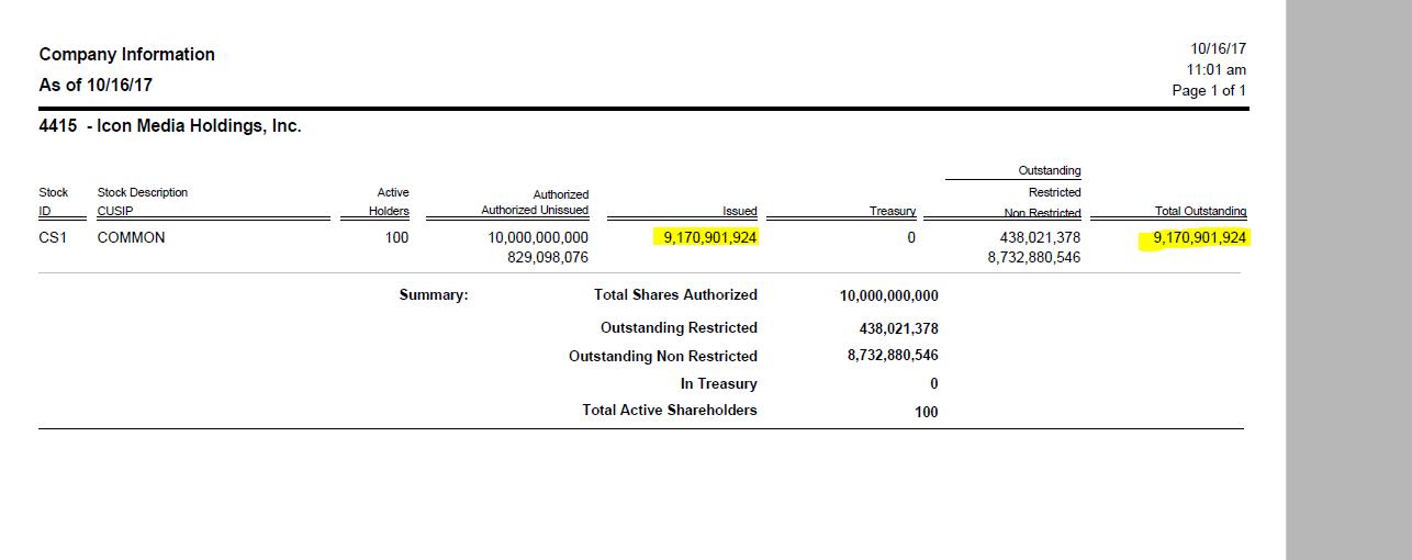 Icon Media Holdings Inc Icnm Stock Message Board Investorshub