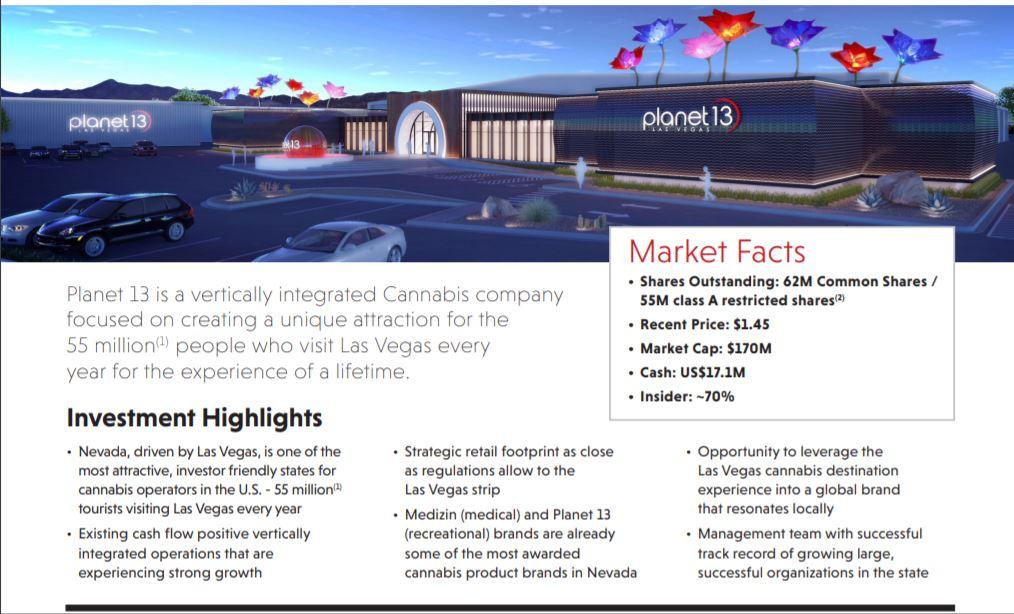 Planet 13 Holding Co  (PLNHF) Stock Message Board - InvestorsHub