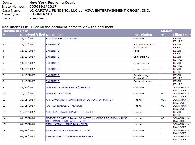 Viva Entertainment Group Inc Ottv Stock Message Board Investorshub