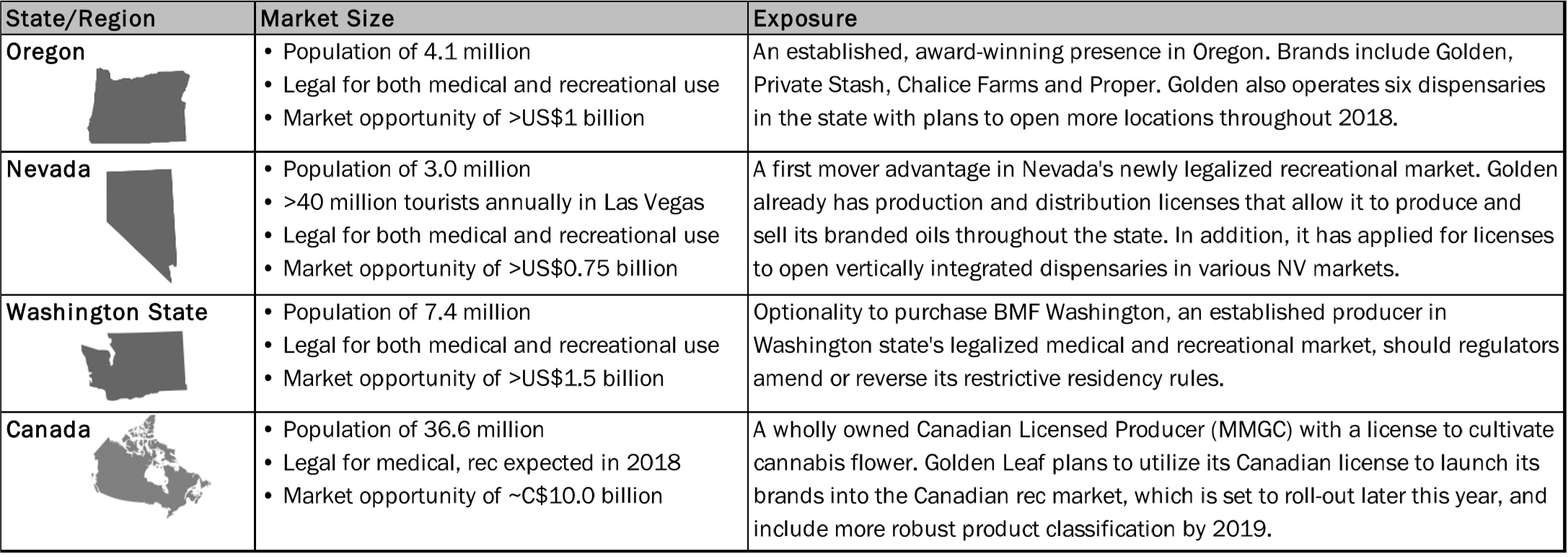 Cannacord Genuity Initiates Coverage On 2 12 2018 SPECULATIVE BUY PRICE TARGET C060 We Are Initiating Of Golden Leaf Holdings Ltd With A