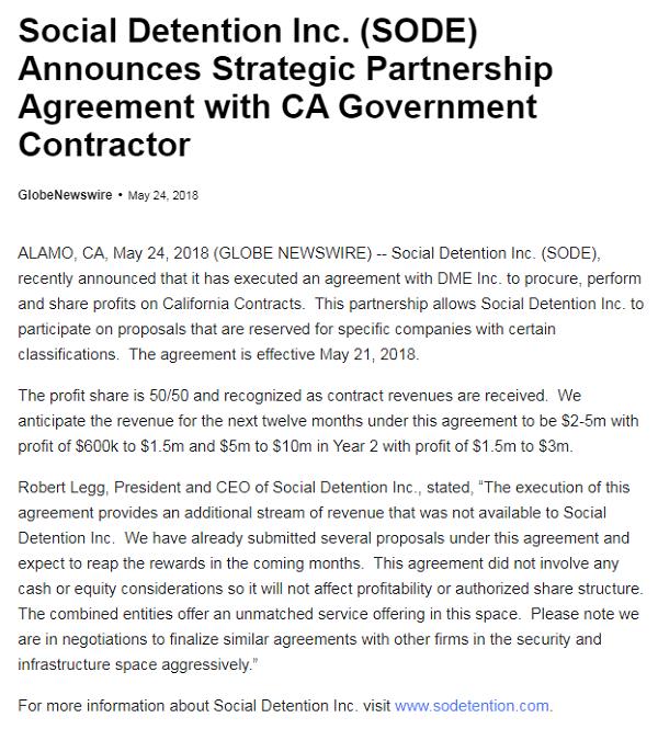 Otcbb Alerts Sode Announces Strategic Partnership Agreement With