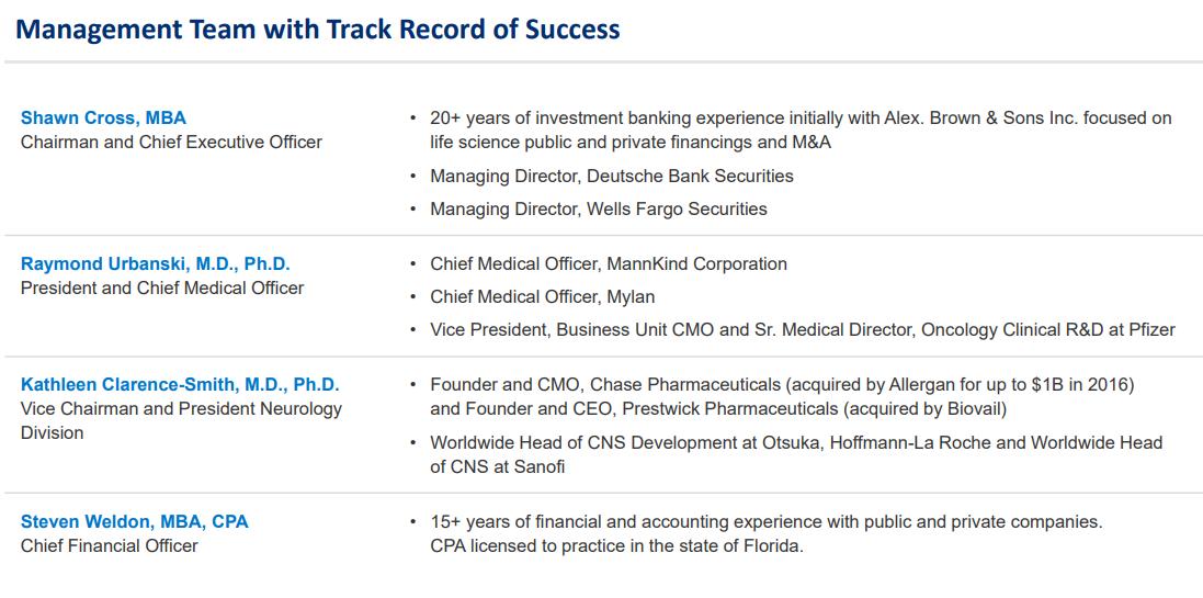 Gt Biopharma Inc Gtbp Stock Message Board Investorshub