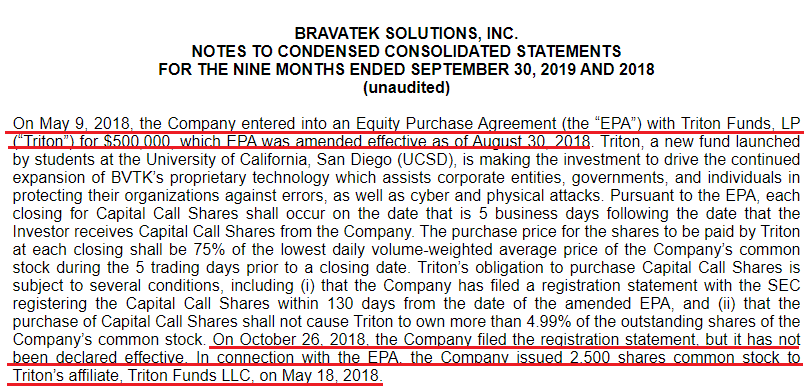 Triton Funds Never purchased shares from Bravatek