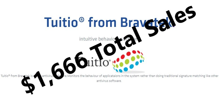 Tuitio from Bravatek only sold $1,666 in 20 months