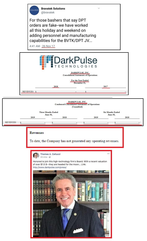DarkPulse has never had any revenues