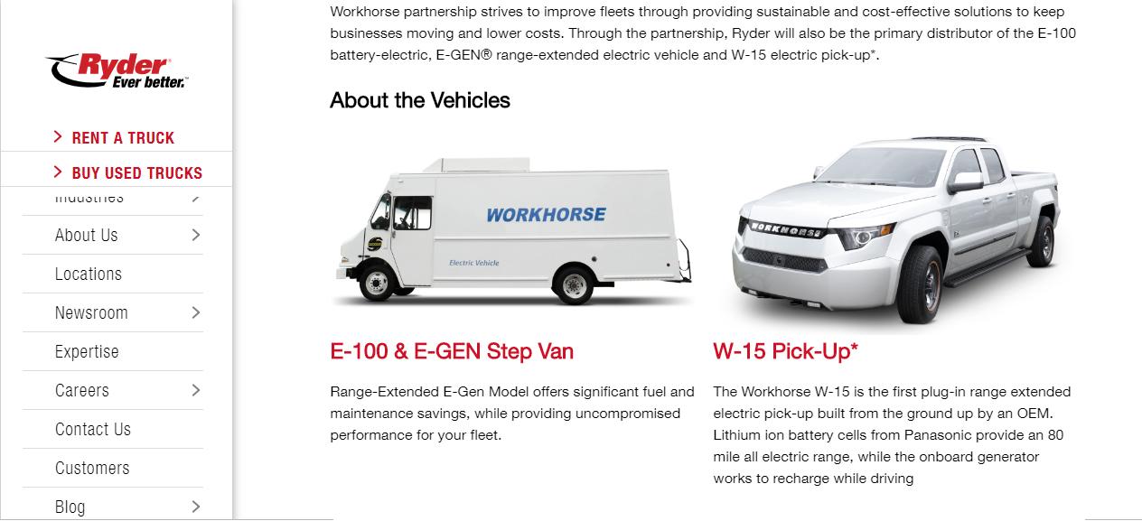 Workhorse Group Inc  (WKHS) Stock Message Board - InvestorsHub