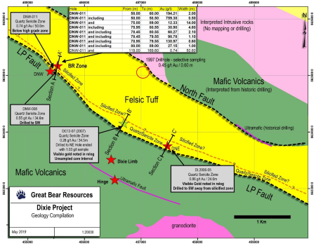 Great Bear Resources Dixie Project